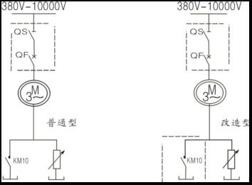 短接接触器采用真空接触器.